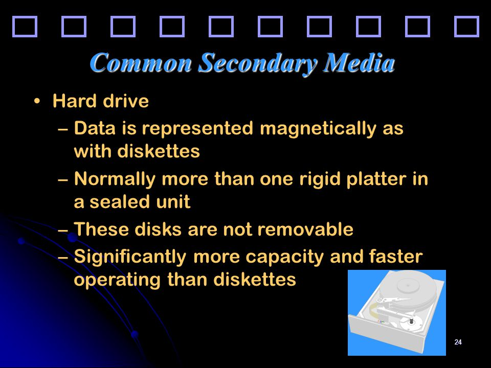 24 Common Secondary Media Hard drive –Data is represented magnetically as with diskettes –Normally more than one rigid platter in a sealed unit –These disks are not removable –Significantly more capacity and faster operating than diskettes