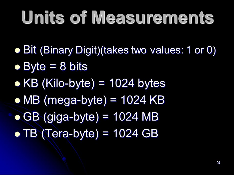 29 Units of Measurements Bit (Binary Digit)(takes two values: 1 or 0) Bit (Binary Digit)(takes two values: 1 or 0) Byte = 8 bits Byte = 8 bits KB (Kilo-byte) = 1024 bytes KB (Kilo-byte) = 1024 bytes MB (mega-byte) = 1024 KB MB (mega-byte) = 1024 KB GB (giga-byte) = 1024 MB GB (giga-byte) = 1024 MB TB (Tera-byte) = 1024 GB TB (Tera-byte) = 1024 GB