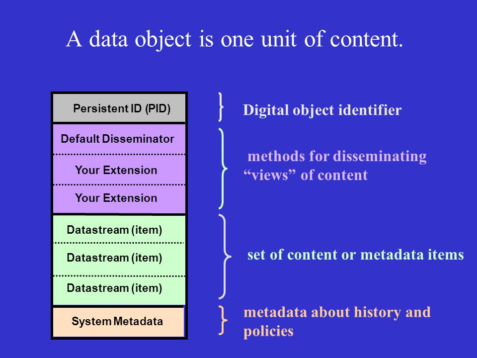 A data object is one unit of content.