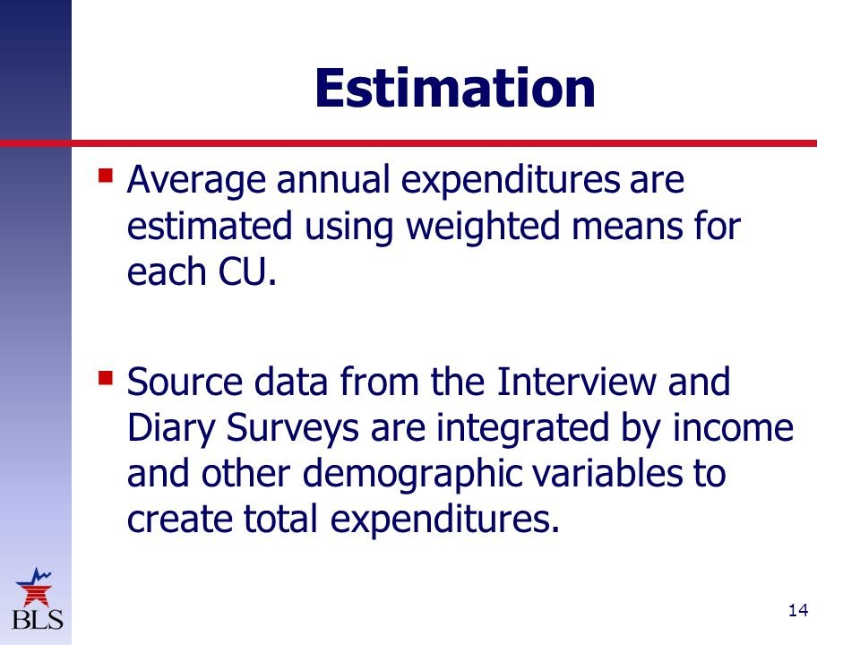14 Estimation  Average annual expenditures are estimated using weighted means for each CU.