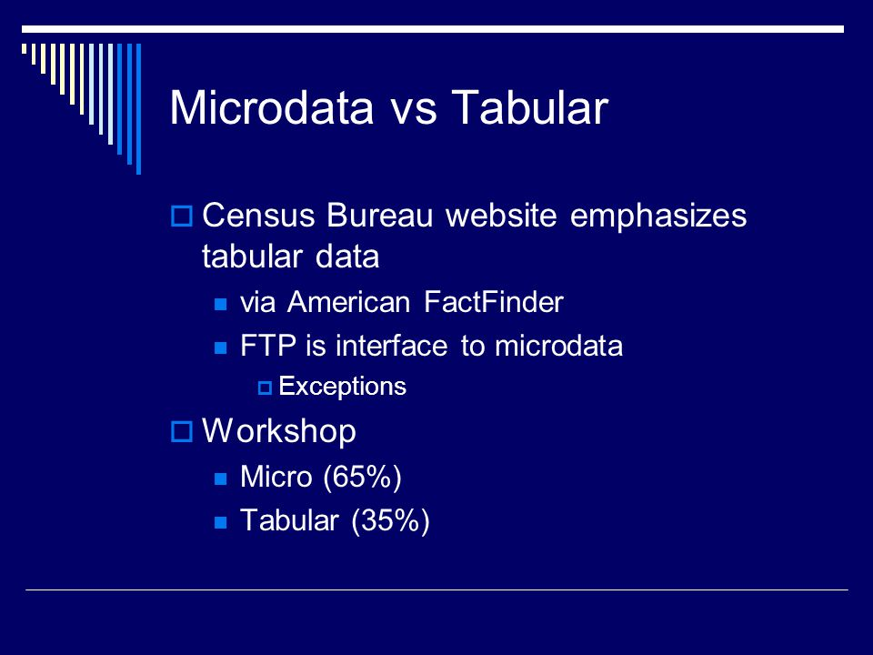 Microdata vs Tabular  Census Bureau website emphasizes tabular data via American FactFinder FTP is interface to microdata  Exceptions  Workshop Micro (65%) Tabular (35%)