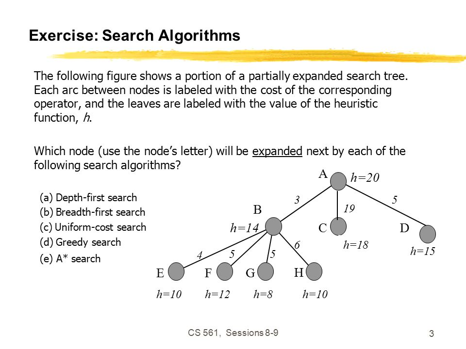 CS 561, Sessions Exercise: Search Algorithms The following figure shows a portion of a partially expanded search tree.