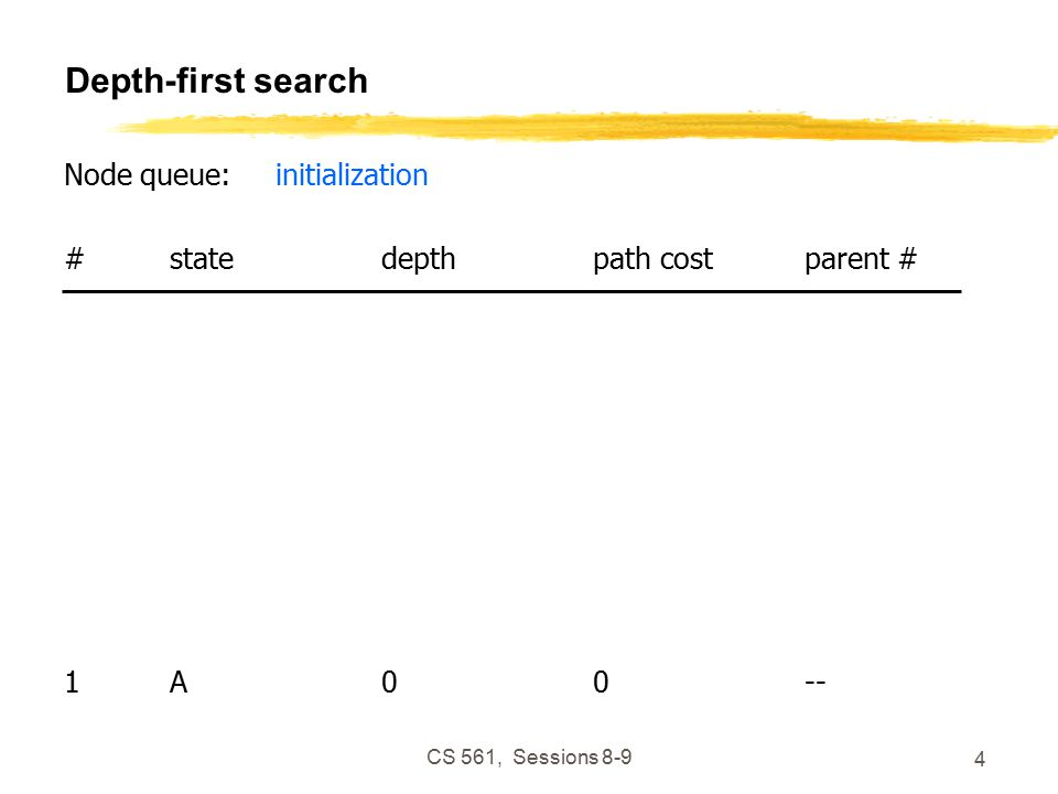 CS 561, Sessions Depth-first search Node queue:initialization #statedepthpath costparent # 1A00--