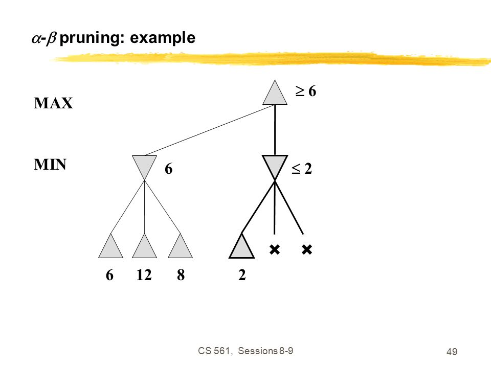 CS 561, Sessions  -  pruning: example  6 6 MAX  2 MIN