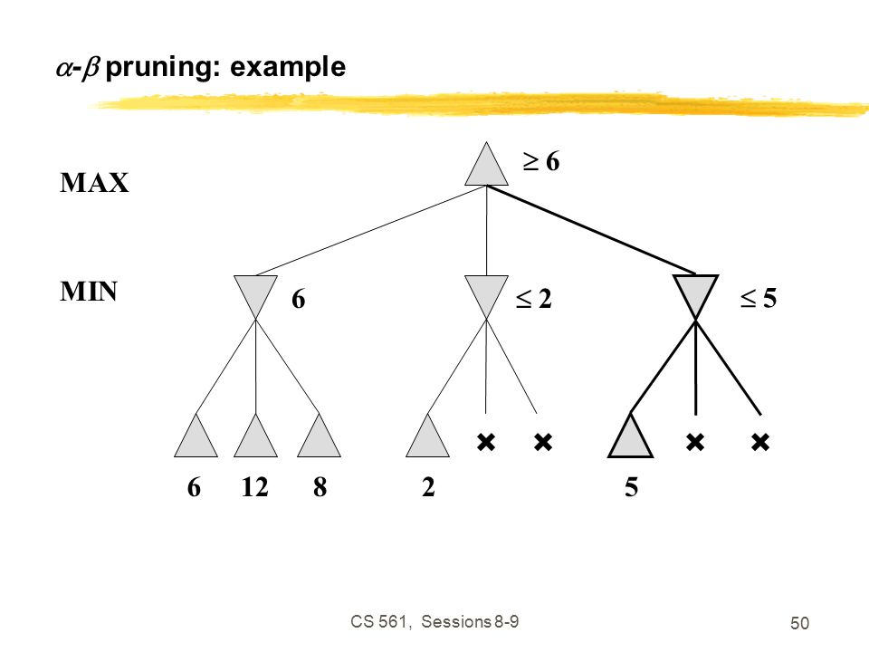 CS 561, Sessions  -  pruning: example  6 6 MAX  2 5  5 MIN