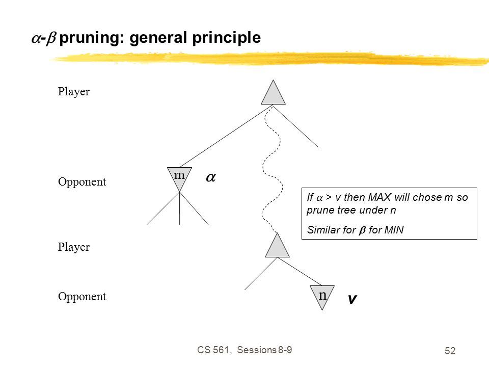 CS 561, Sessions  -  pruning: general principle Player Opponent m n  v If  > v then MAX will chose m so prune tree under n Similar for  for MIN