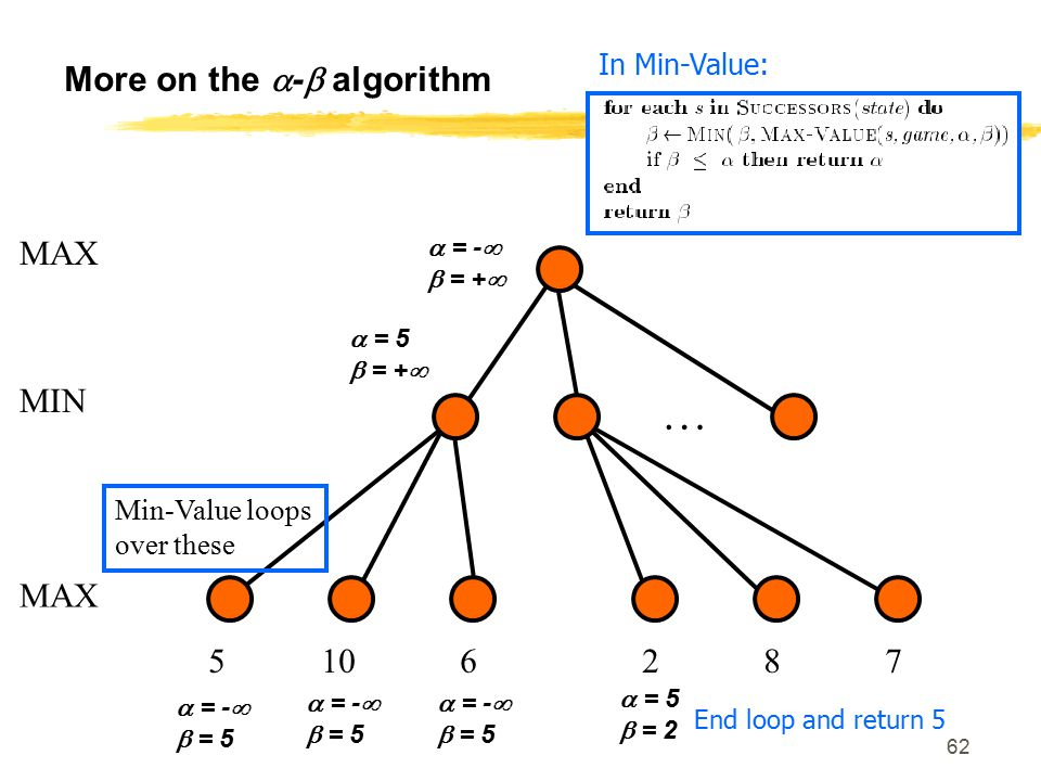 CS 561, Sessions In Min-Value: More on the  -  algorithm … MAX MIN MAX  = -   = +   = -   = 5  = -   = 5  = -   = 5  = 5  = +   = 5  = 2 End loop and return 5 Min-Value loops over these