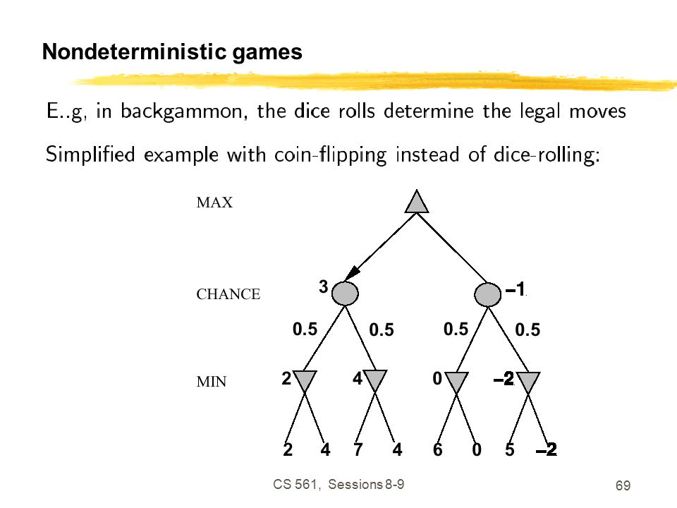 CS 561, Sessions Nondeterministic games