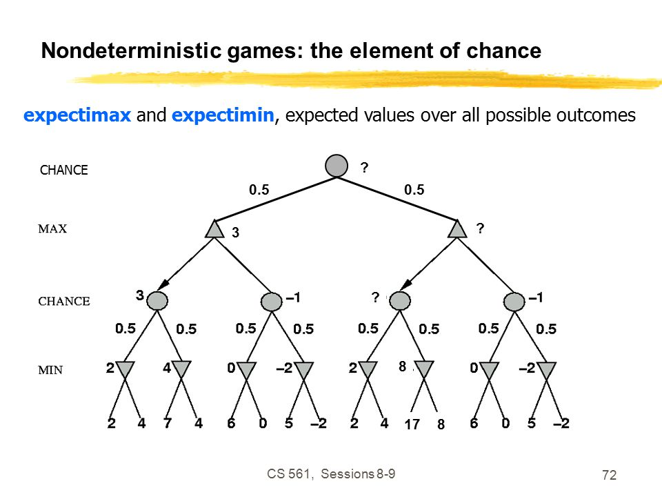 CS 561, Sessions Nondeterministic games: the element of chance 3 .