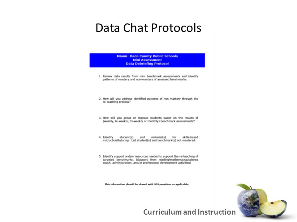 Data Chat Protocols Curriculum and Instruction