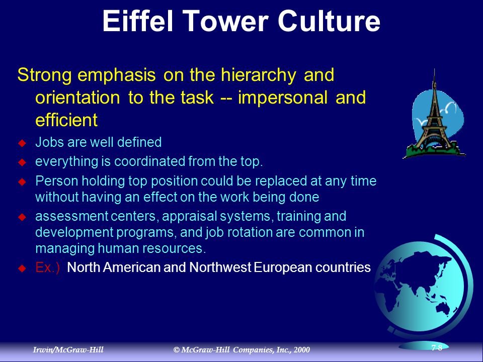 Irwin/McGraw-Hill© McGraw-Hill Companies, Inc., 2000 7-8 Eiffel Tower Culture Strong emphasis on the hierarchy and orientation to the task -- impersonal and efficient  Jobs are well defined  everything is coordinated from the top.