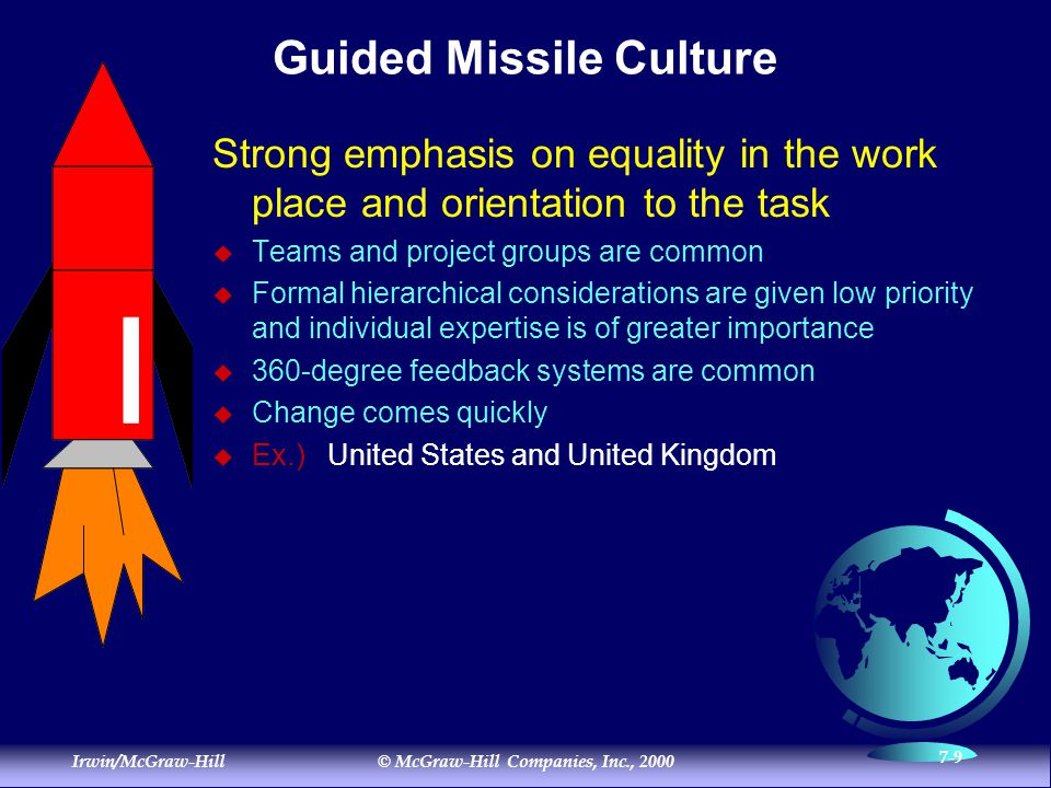 Irwin/McGraw-Hill© McGraw-Hill Companies, Inc., 2000 7-9 Guided Missile Culture Strong emphasis on equality in the work place and orientation to the task  Teams and project groups are common  Formal hierarchical considerations are given low priority and individual expertise is of greater importance  360-degree feedback systems are common  Change comes quickly  Ex.) United States and United Kingdom