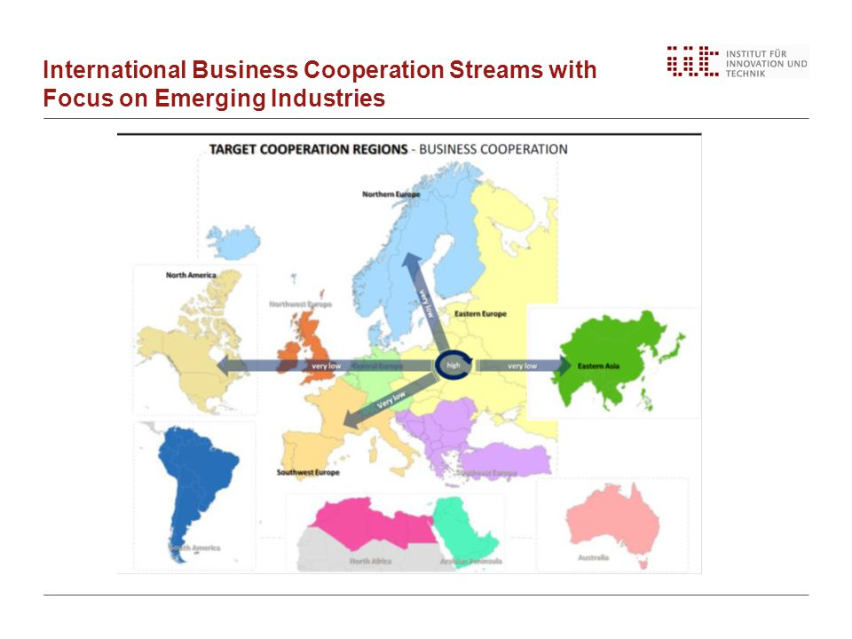 International Business Cooperation Streams with Focus on Emerging Industries