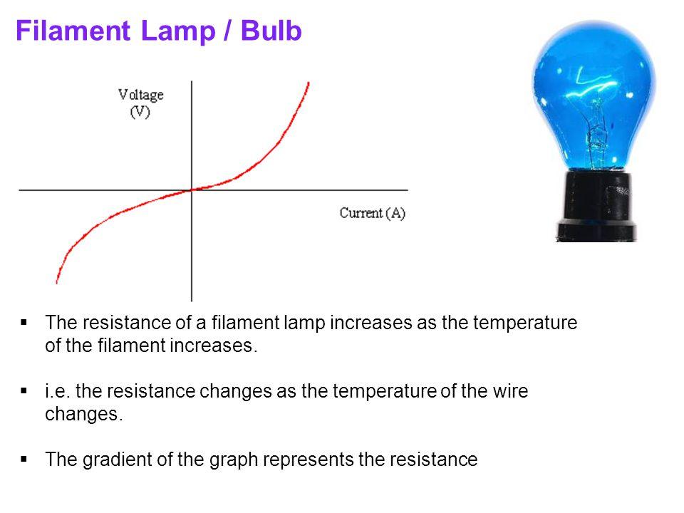 laboratory investigation into resistance filament bulb