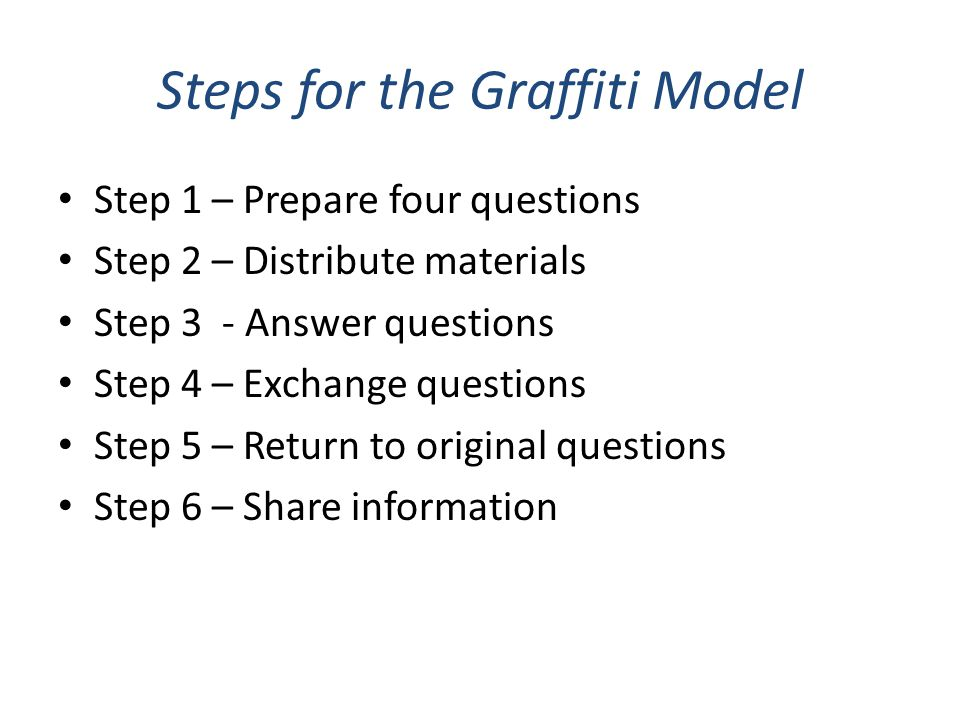 Steps for the Graffiti Model Step 1 – Prepare four questions Step 2 – Distribute materials Step 3 - Answer questions Step 4 – Exchange questions Step 5 – Return to original questions Step 6 – Share information