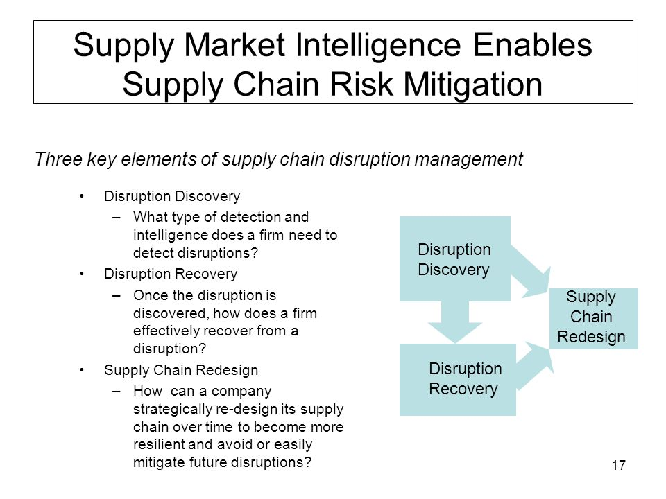 17 Three key elements of supply chain disruption management Disruption Discovery Disruption Recovery Supply Chain Redesign Supply Market Intelligence Enables Supply Chain Risk Mitigation Disruption Discovery –What type of detection and intelligence does a firm need to detect disruptions.