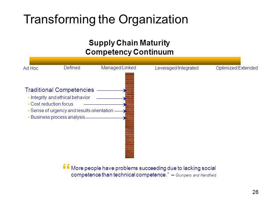 26 Ad Hoc Optimized/Extended Traditional Competencies  Integrity and ethical behavior  Cost reduction focus  Sense of urgency and results orientation  Business process analysis More people have problems succeeding due to lacking social competence than technical competence. – Giunipero and Handfield Supply Chain Maturity Competency Continuum DefinedManaged/Linked Leveraged/Integrated Transforming the Organization