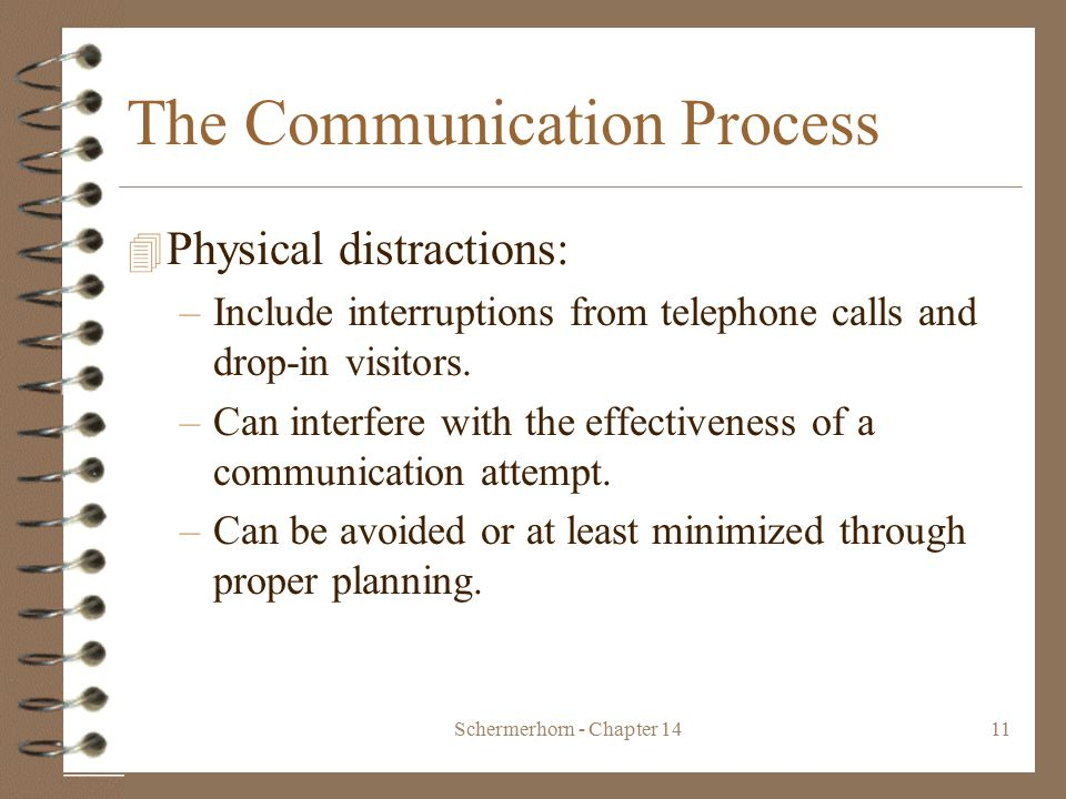 Schermerhorn - Chapter 1411 The Communication Process 4 Physical distractions: –Include interruptions from telephone calls and drop-in visitors.