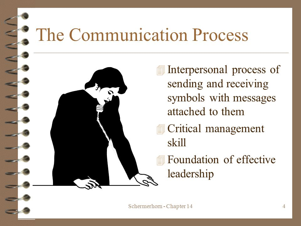 Schermerhorn - Chapter 144 The Communication Process 4 Interpersonal process of sending and receiving symbols with messages attached to them 4 Critical management skill 4 Foundation of effective leadership
