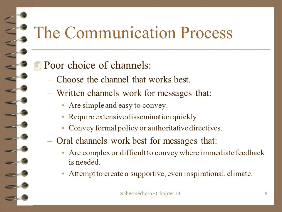 Schermerhorn - Chapter 148 The Communication Process 4 Poor choice of channels: –Choose the channel that works best.