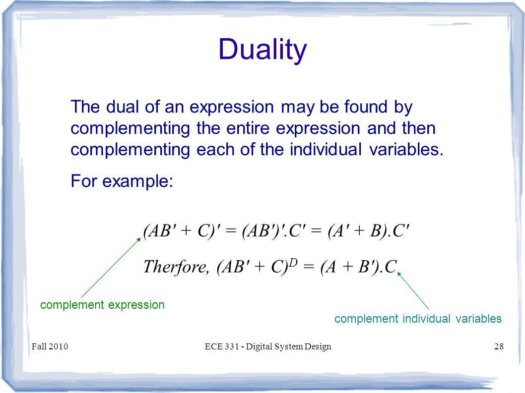 Fall 2010ECE Digital System Design28 Duality The dual of an expression may be found by complementing the entire expression and then complementing each of the individual variables.
