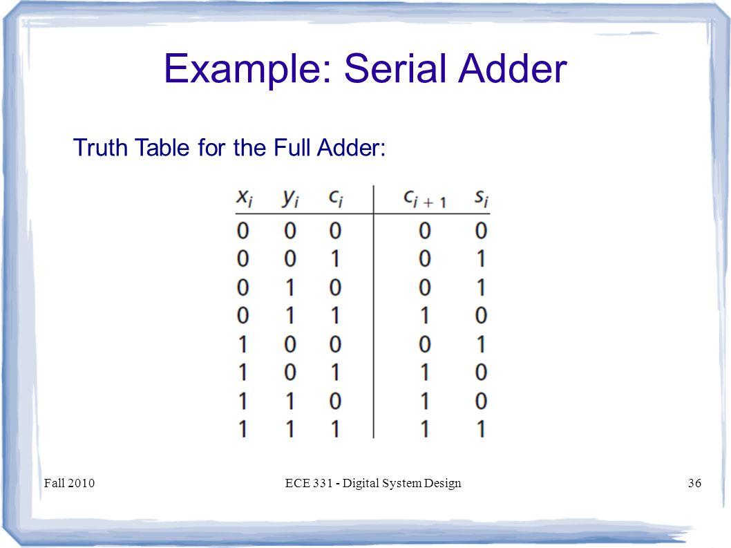 Blog Posts Retirementxsonar The Full Adder Interactive Circuit Moore Type Fsm Serial