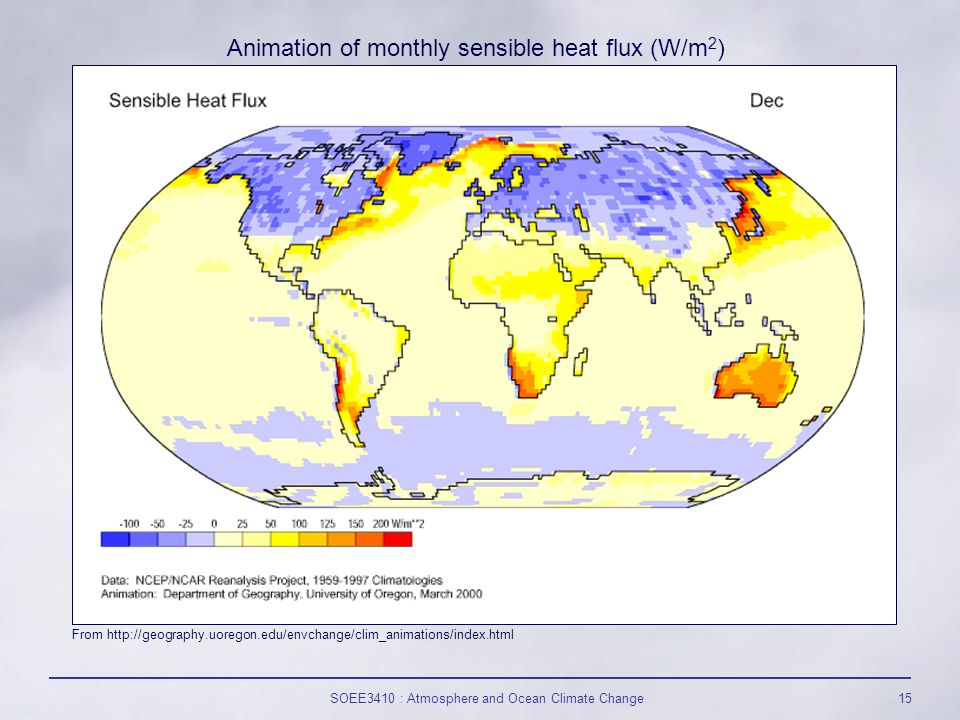 SOEE3410 : Atmosphere and Ocean Climate Change15 From   Animation of monthly sensible heat flux (W/m 2 )