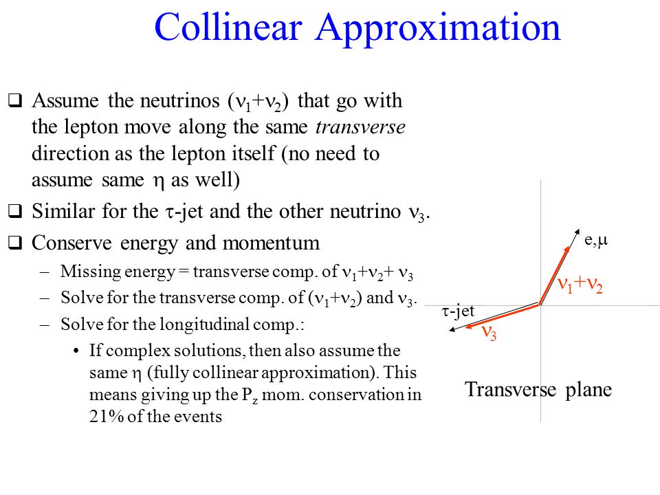 Collinear Approximation  Assume the neutrinos ( ) that go with the lepton move along the same transverse direction as the lepton itself (no need to assume same  as well)  Similar for the  -jet and the other neutrino 3.