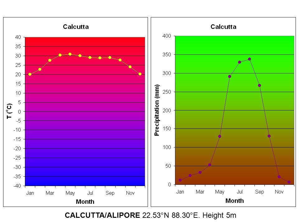 CALCUTTA/ALIPORE 22.53°N 88.30°E. Height 5m