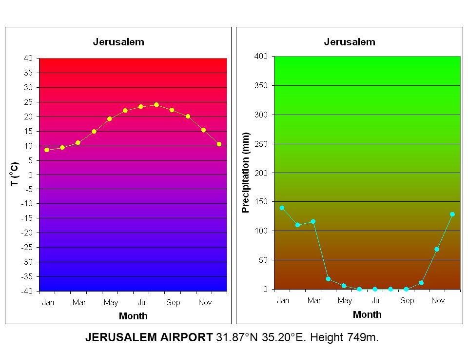 JERUSALEM AIRPORT 31.87°N 35.20°E. Height 749m.