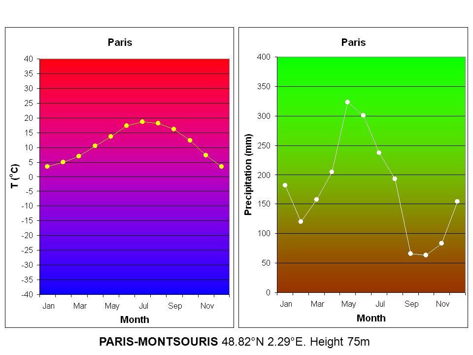 PARIS-MONTSOURIS 48.82°N 2.29°E. Height 75m