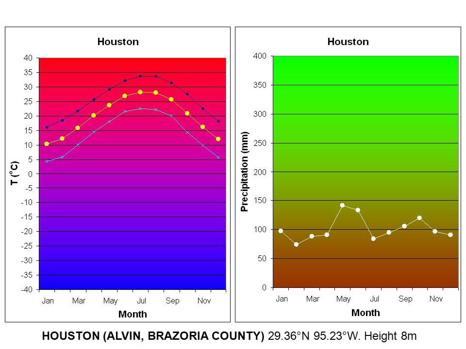 HOUSTON (ALVIN, BRAZORIA COUNTY) 29.36°N 95.23°W. Height 8m