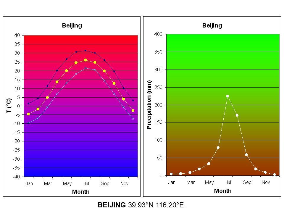 BEIJING 39.93°N 116.20°E.