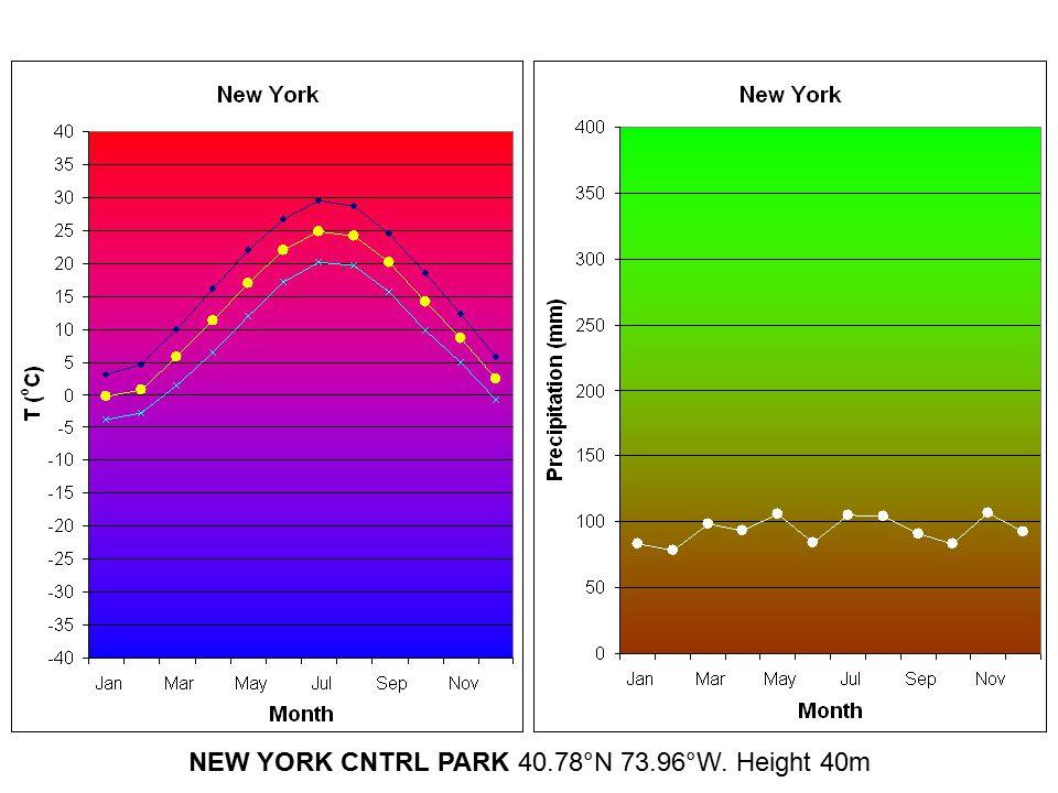 NEW YORK CNTRL PARK 40.78°N 73.96°W. Height 40m