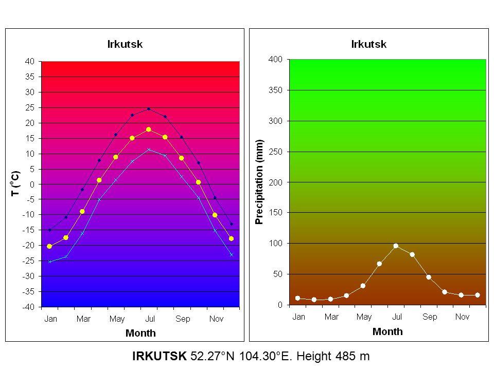 IRKUTSK 52.27°N 104.30°E. Height 485 m