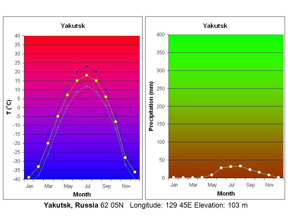 Yakutsk, Russia 62 05N Longitude: 129 45E Elevation: 103 m