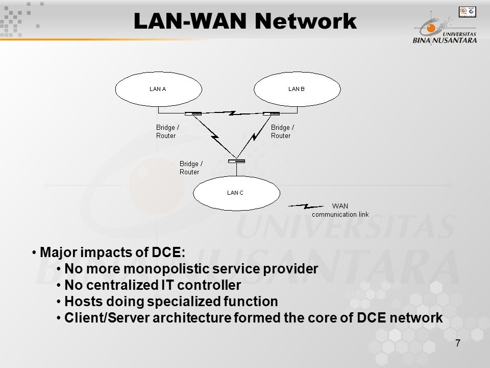 7 LAN-WAN Network Major impacts of DCE: No more monopolistic service provider No centralized IT controller Hosts doing specialized function Client/Server architecture formed the core of DCE network
