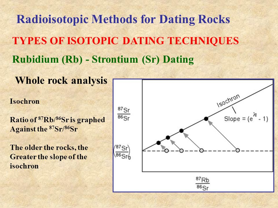 What does the radiometric dating of an igneous rock provides