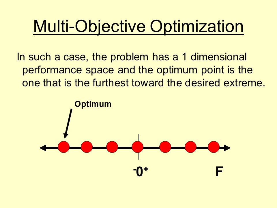 Multi-Objective Optimization In such a case, the problem has a 1 dimensional performance space and the optimum point is the one that is the furthest toward the desired extreme.