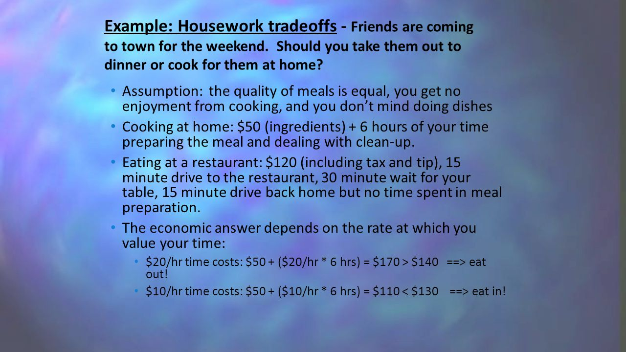 Assumption: the quality of meals is equal, you get no enjoyment from cooking, and you don't mind doing dishes Cooking at home: $50 (ingredients) + 6 hours of your time preparing the meal and dealing with clean-up.