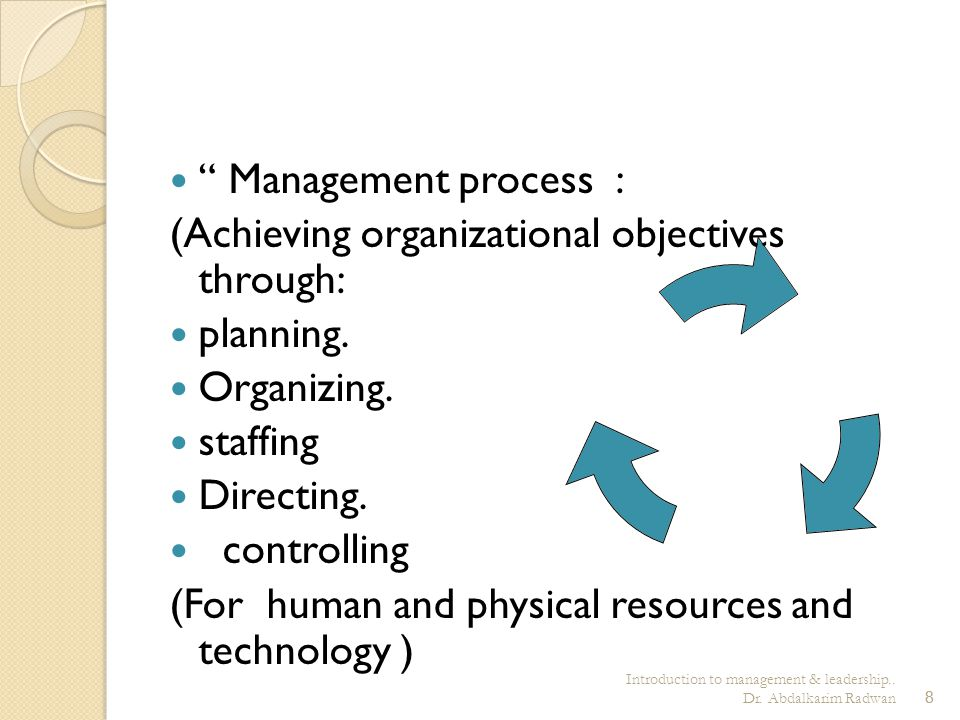 "Introduction to management & leadership.. Dr. Abdalkarim Radwan8 "" Management process : (Achieving organizational objectives through: planning. Organi"