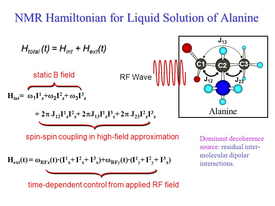 NMR Hamiltonian for Liquid Solution of Alanine RF Wave C3 C2 Alanine C3 C1 C2 J 12 J 23 J 13 H total (t) = H int + H ext (t) H int =  1 I 1 z +  2 I 2 z +  3 I 3 z + 2  J 12 I 1 z I 2 z + 2  J 13 I 1 z I 3 z + 2  J 23 I 2 z I 3 z H ext (t) =  RFx (t)·(I 1 x + I 2 x + I 3 x )+  RFy (t)·(I 1 y + I 2 y + I 3 x ) time-dependent control from applied RF field static B field spin-spin coupling in high-field approximation Dominant decoherence source: residual inter- molecular dipolar interactions.