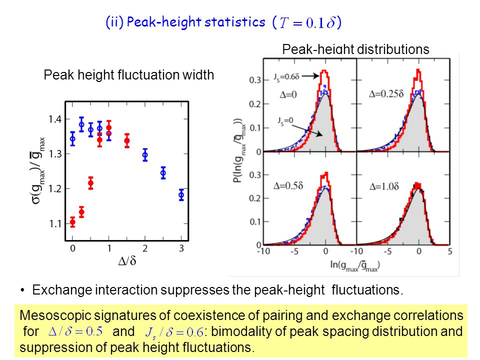 (ii) Peak-height statistics ( ) Peak-height distributions Exchange interaction suppresses the peak-height fluctuations.