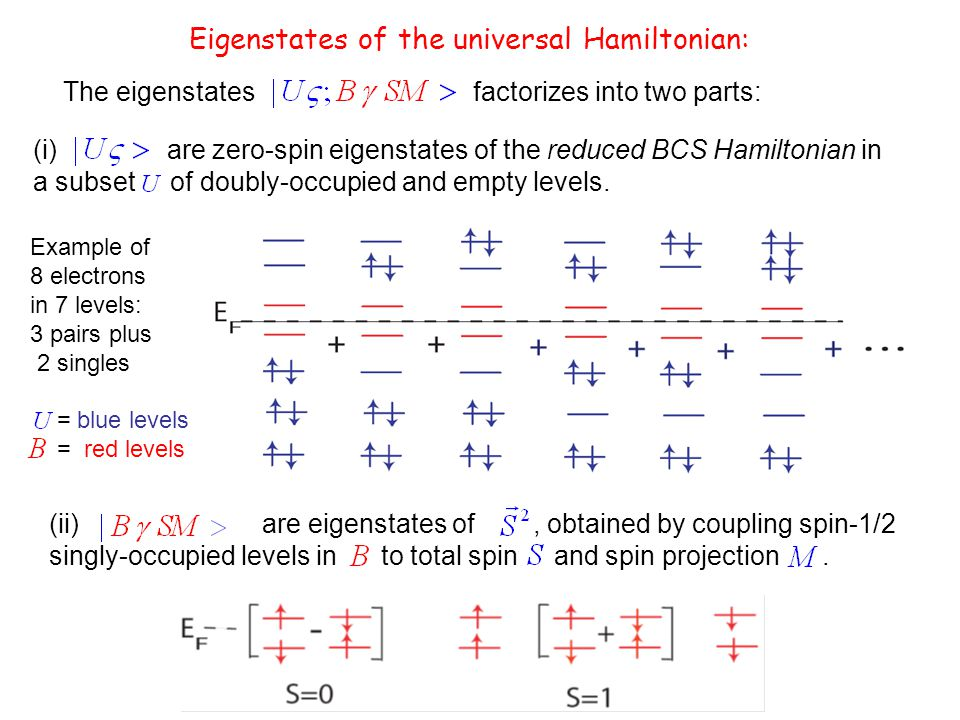 The eigenstates factorizes into two parts: (i) are zero-spin eigenstates of the reduced BCS Hamiltonian in a subset of doubly-occupied and empty levels.