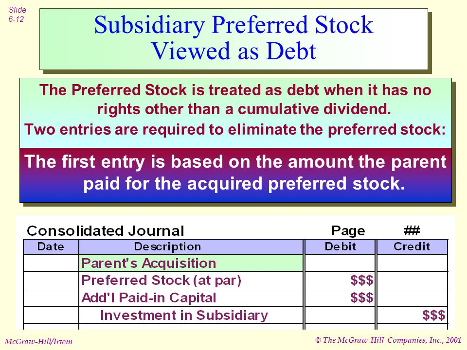 © The McGraw-Hill Companies, Inc., 2001 Slide 6-12 McGraw-Hill/Irwin Subsidiary Preferred Stock Viewed as Debt The Preferred Stock is treated as debt when it has no rights other than a cumulative dividend.