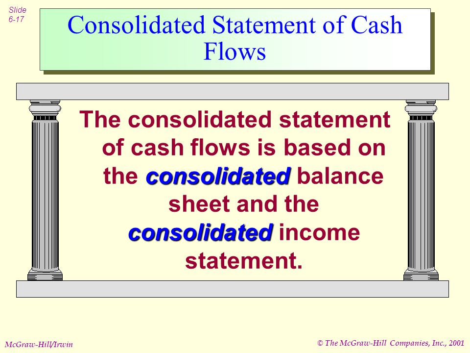 © The McGraw-Hill Companies, Inc., 2001 Slide 6-17 McGraw-Hill/Irwin Consolidated Statement of Cash Flows consolidated consolidated The consolidated statement of cash flows is based on the consolidated balance sheet and the consolidated income statement.