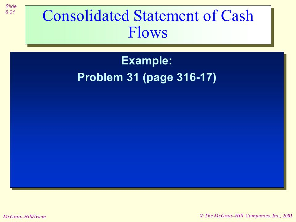 © The McGraw-Hill Companies, Inc., 2001 Slide 6-21 McGraw-Hill/Irwin Consolidated Statement of Cash Flows Example: Problem 31 (page ) Example: Problem 31 (page )