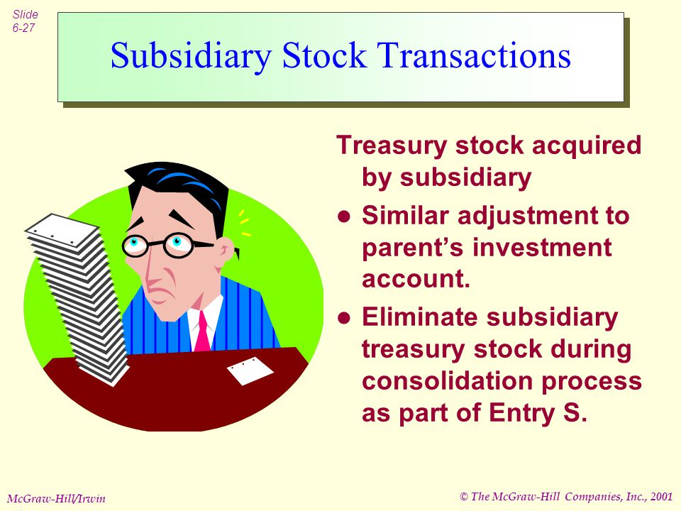 © The McGraw-Hill Companies, Inc., 2001 Slide 6-27 McGraw-Hill/Irwin Subsidiary Stock Transactions Treasury stock acquired by subsidiary Similar adjustment to parent's investment account.