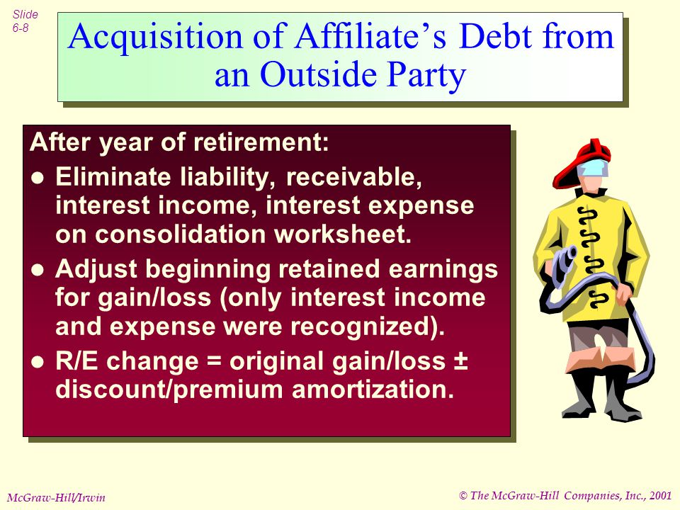 © The McGraw-Hill Companies, Inc., 2001 Slide 6-8 McGraw-Hill/Irwin Acquisition of Affiliate's Debt from an Outside Party After year of retirement: Eliminate liability, receivable, interest income, interest expense on consolidation worksheet.