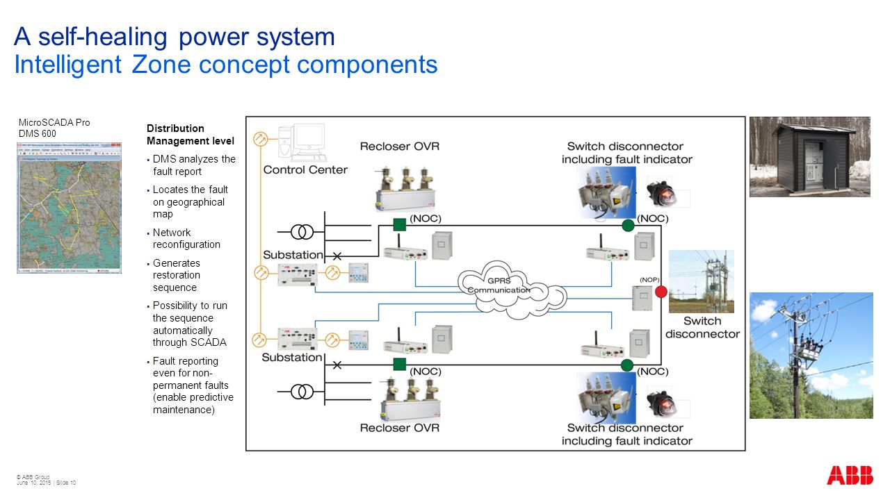 © ABB Group June 10, 2015 | Slide 10 A self-healing power system Intelligent Zone concept components Distribution Management System MicroSCADA Pro DMS 600 Distribution Management level  DMS analyzes the fault report  Locates the fault on geographical map  Network reconfiguration  Generates restoration sequence  Possibility to run the sequence automatically through SCADA  Fault reporting even for non- permanent faults (enable predictive maintenance)